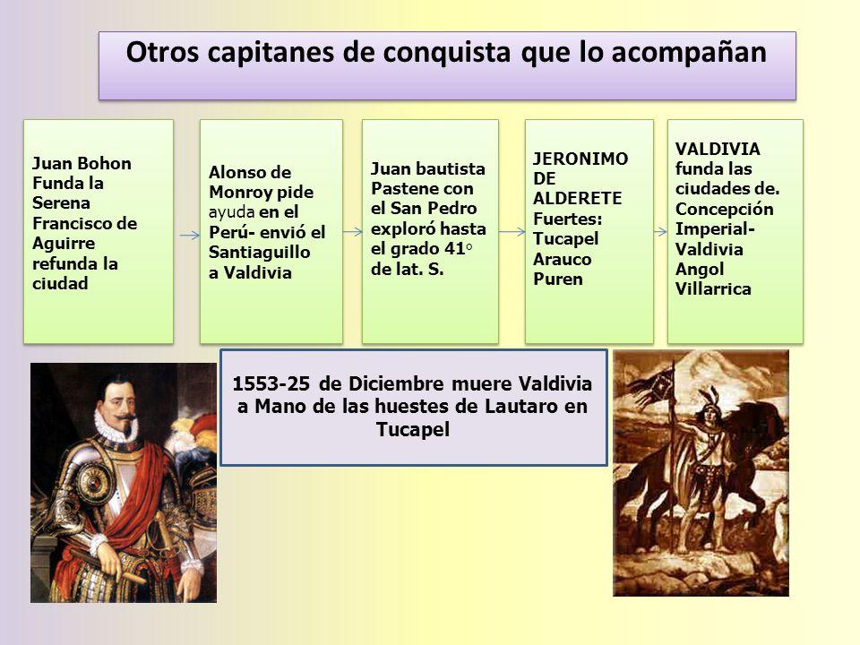 Otros capitanes de conquista que lo acompañan VALDIVIA funda las ciudades de. Concepción Imperial- Valdivia Angol Villarrica VALDIVIA funda las ciudad