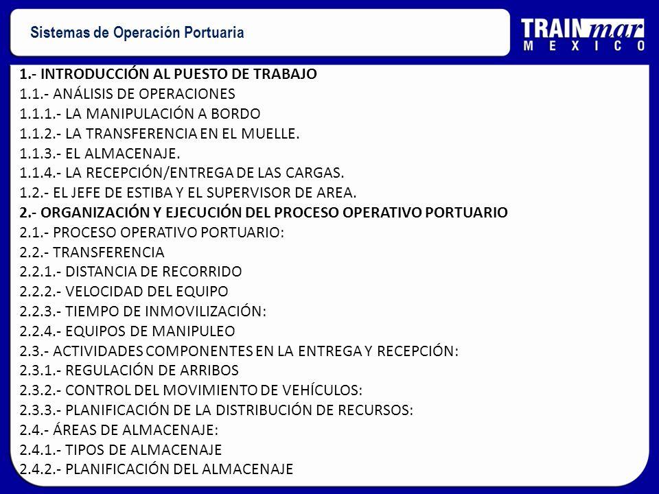 1.- INTRODUCCIÓN AL PUESTO DE TRABAJO 1.1.- ANÁLISIS DE OPERACIONES 1.1.1.- LA MANIPULACIÓN A BORDO 1.1.2.- LA TRANSFERENCIA EN EL MUELLE. 1.1.3.- EL