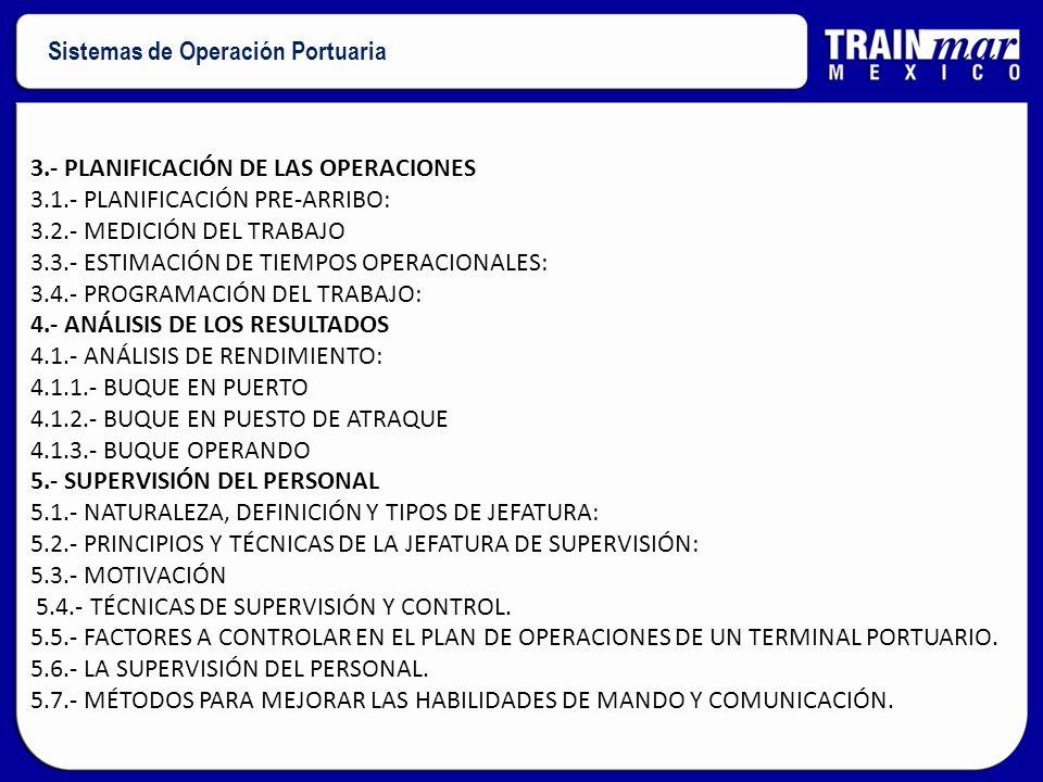 3.- PLANIFICACIÓN DE LAS OPERACIONES 3.1.- PLANIFICACIÓN PRE-ARRIBO: 3.2.- MEDICIÓN DEL TRABAJO 3.3.- ESTIMACIÓN DE TIEMPOS OPERACIONALES: 3.4.- PROGRAMACIÓN DEL TRABAJO: 4.- ANÁLISIS DE LOS RESULTADOS 4.1.- ANÁLISIS DE RENDIMIENTO: 4.1.1.- BUQUE EN PUERTO 4.1.2.- BUQUE EN PUESTO DE ATRAQUE 4.1.3.- BUQUE OPERANDO 5.- SUPERVISIÓN DEL PERSONAL 5.1.- NATURALEZA, DEFINICIÓN Y TIPOS DE JEFATURA: 5.2.- PRINCIPIOS Y TÉCNICAS DE LA JEFATURA DE SUPERVISIÓN: 5.3.- MOTIVACIÓN 5.4.- TÉCNICAS DE SUPERVISIÓN Y CONTROL.