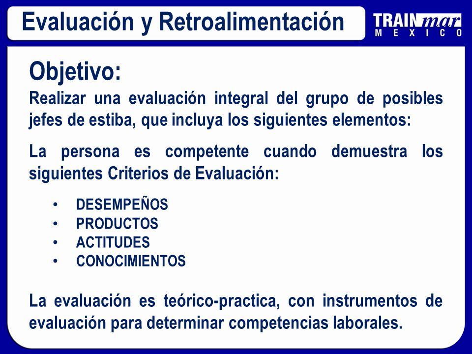 Objetivo: Realizar una evaluación integral del grupo de posibles jefes de estiba, que incluya los siguientes elementos: La persona es competente cuando demuestra los siguientes Criterios de Evaluación: DESEMPEÑOS PRODUCTOS ACTITUDES CONOCIMIENTOS La evaluación es teórico-practica, con instrumentos de evaluación para determinar competencias laborales.