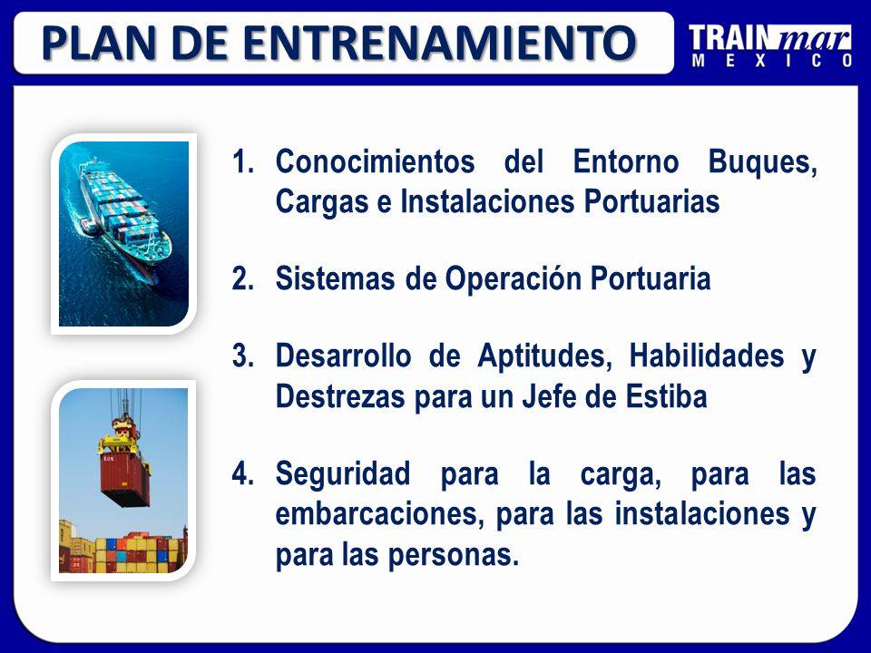 1.- MEDIDAS DE SEGURIDAD PARA LAS CARGAS 2.- AVERÍAS A LAS CARGAS 3.- CONSECUENCIAS EXPLICITAS E IMPLÍCITAS DE LAS AVERÍAS 4.- CAUSAS MAS COMUNES DE LAS AVERÍAS EN CICE 5.- MEDIDAS DE SEGURIDAD EN LOS EQUIPOS PORTUARIOS 6.- DAÑOS MAS COMUNES A LOS EQUIPOS DEL BUQUE 7.- DAÑOS MAS COMUNES A LOS EQUIPOS DE TIERRA 8.-CONSECUENCIAS EXPLICITAS E IMPLÍCITAS DE LAS AVERÍAS 9.- CAUSAS MAS COMUNES DE LAS AVERÍAS EN CICE 10.- MEDIDAS DE SEGURIDAD PARA LAS INSTALACIONES 11.- DAÑOS MAS COMUNES A LAS INSTALACIONES PORTUARIAS 12.- CONSECUENCIAS DE LOS DAÑOS A LA INFRAESTRUCTURA 13.- CAUSAS MAS COMUNES DE LOS DAÑOS A LA INFRAESTRUCTURA 14.-MEDIDAS DE SEGURIDAD E HIGIENE PARA CONSERVAR LA INTEGRIDAD DE LOS TRABAJADORES PORTUARIOS 15.- PAPEL DEL JEFE DE ESTIBA EN LA SEGURIDAD INTEGRAL Seguridad para la carga, para las embarcaciones, para las instalaciones y para las personas