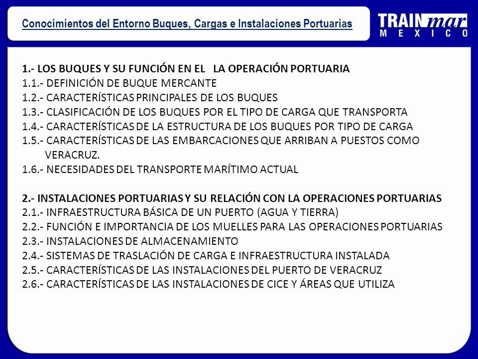 1.- LOS BUQUES Y SU FUNCIÓN EN EL LA OPERACIÓN PORTUARIA 1.1.- DEFINICIÓN DE BUQUE MERCANTE 1.2.- CARACTERÍSTICAS PRINCIPALES DE LOS BUQUES 1.3.- CLASIFICACIÓN DE LOS BUQUES POR EL TIPO DE CARGA QUE TRANSPORTA 1.4.- CARACTERÍSTICAS DE LA ESTRUCTURA DE LOS BUQUES POR TIPO DE CARGA 1.5.- CARACTERÍSTICAS DE LAS EMBARCACIONES QUE ARRIBAN A PUESTOS COMO VERACRUZ.