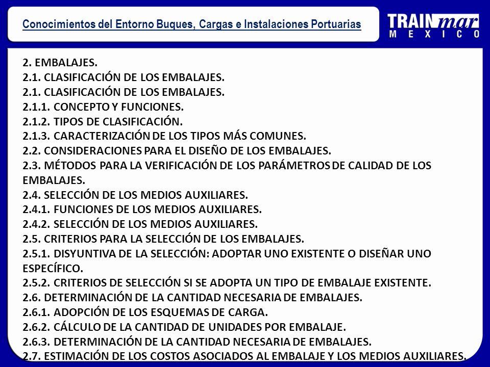2. EMBALAJES. 2.1. CLASIFICACIÓN DE LOS EMBALAJES. 2.1.1. CONCEPTO Y FUNCIONES. 2.1.2. TIPOS DE CLASIFICACIÓN. 2.1.3. CARACTERIZACIÓN DE LOS TIPOS MÁS