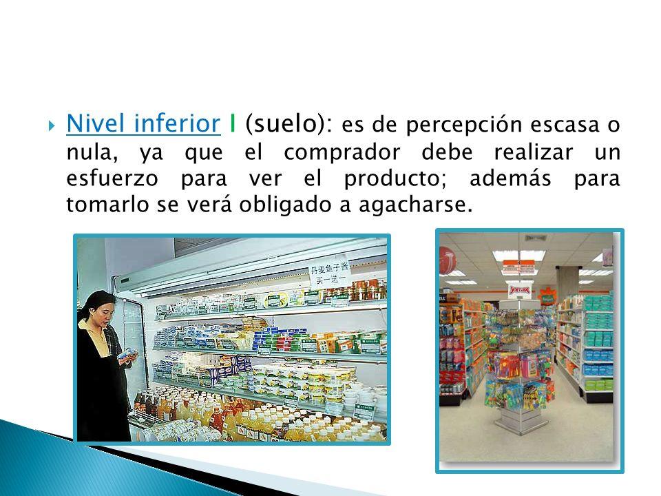 Nivel inferior I (suelo): es de percepción escasa o nula, ya que el comprador debe realizar un esfuerzo para ver el producto; además para tomarlo se v