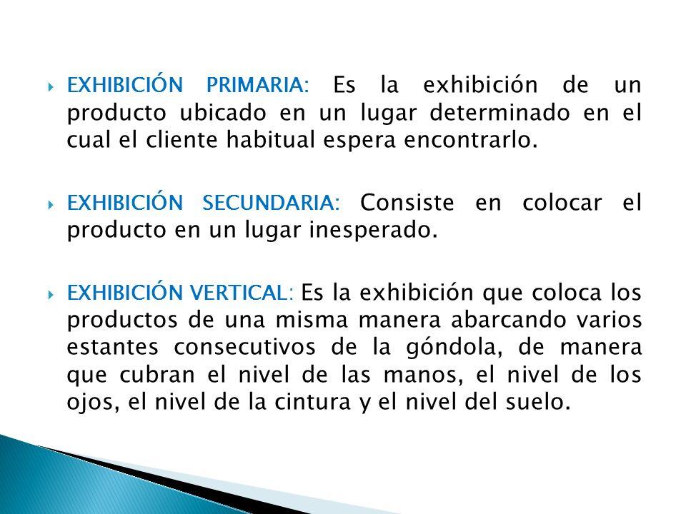 EXHIBICIÓN PRIMARIA: Es la exhibición de un producto ubicado en un lugar determinado en el cual el cliente habitual espera encontrarlo. EXHIBICIÓN SEC