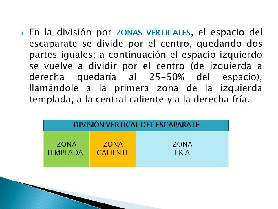 En la división por ZONAS VERTICALES, el espacio del escaparate se divide por el centro, quedando dos partes iguales; a continuación el espacio izquier