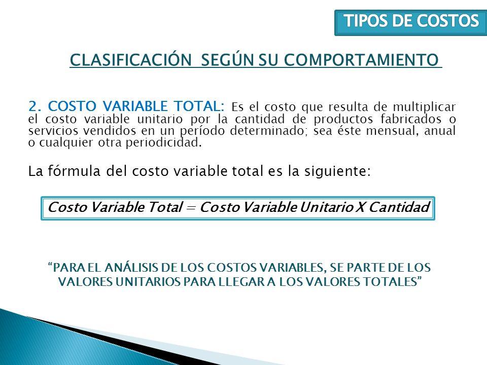 2. COSTO VARIABLE TOTAL: Es el costo que resulta de multiplicar el costo variable unitario por la cantidad de productos fabricados o servicios vendido