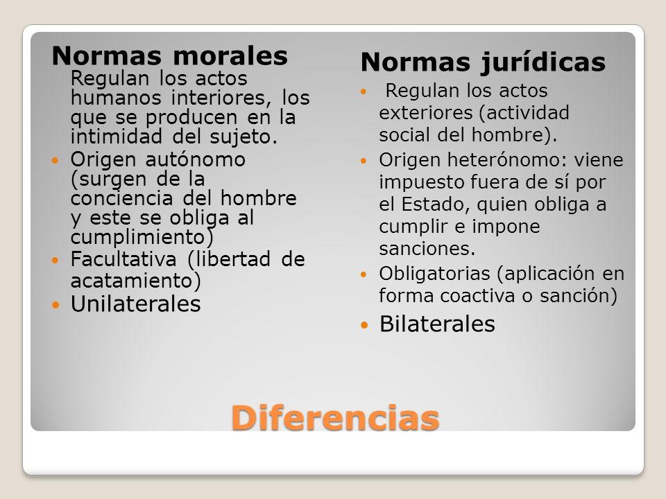 Diferencias Normas morales Regulan los actos humanos interiores, los que se producen en la intimidad del sujeto. Origen autónomo (surgen de la concien