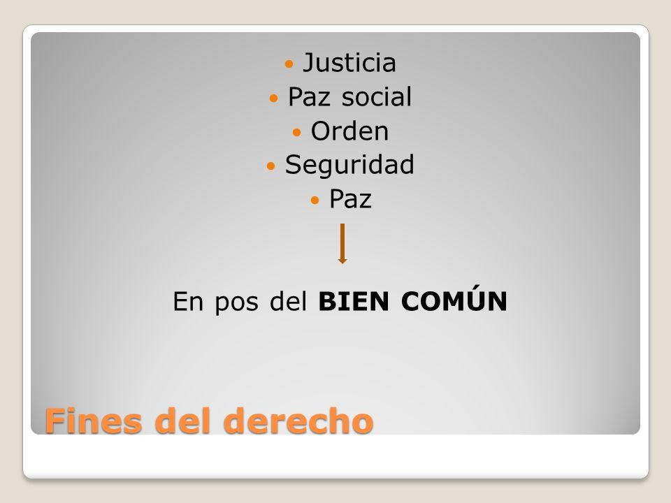 Fines del derecho Justicia Paz social Orden Seguridad Paz En pos del BIEN COMÚN