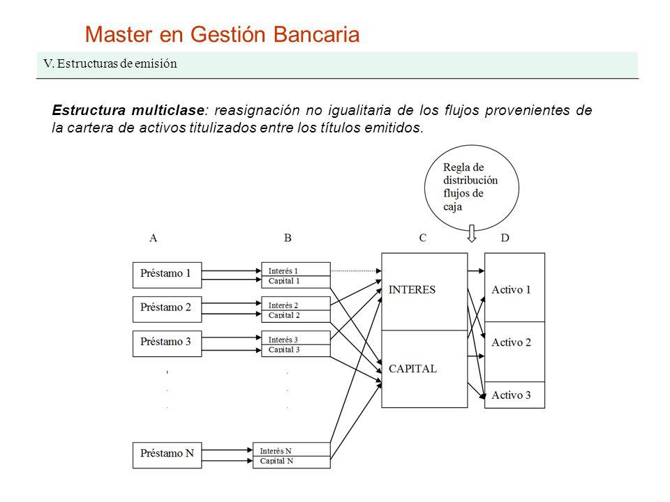 Master en Gestión Bancaria V. Estructuras de emisión Estructura multiclase: reasignación no igualitaria de los flujos provenientes de la cartera de ac