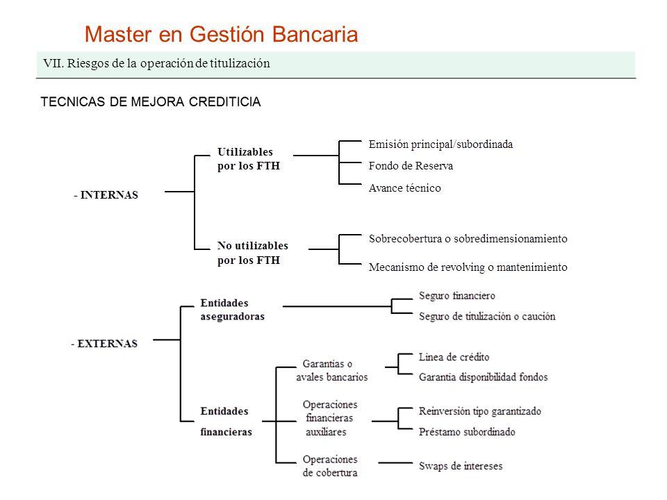 Master en Gestión Bancaria VII. Riesgos de la operación de titulización