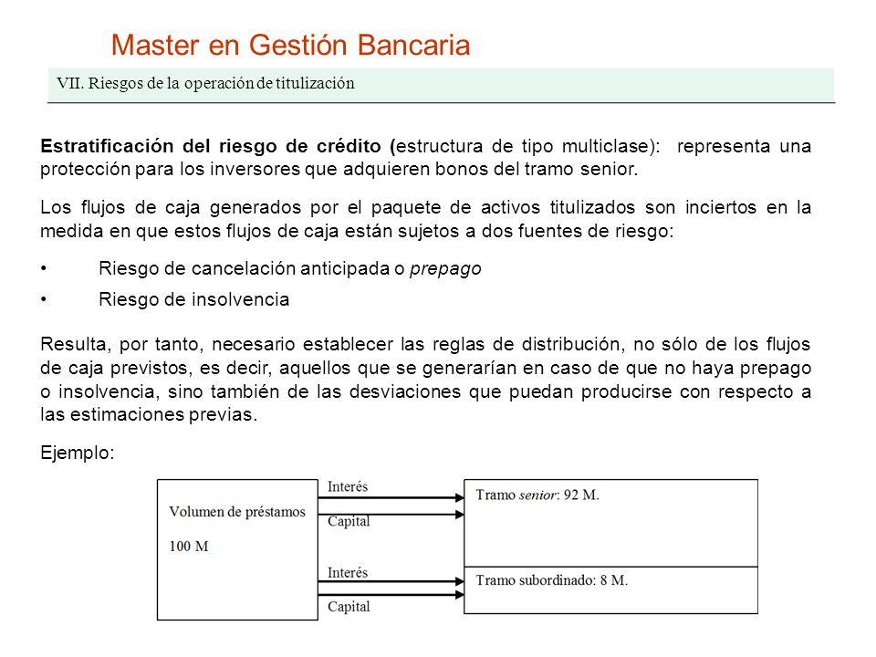 Master en Gestión Bancaria VII. Riesgos de la operación de titulización Estratificación del riesgo de crédito (estructura de tipo multiclase): represe