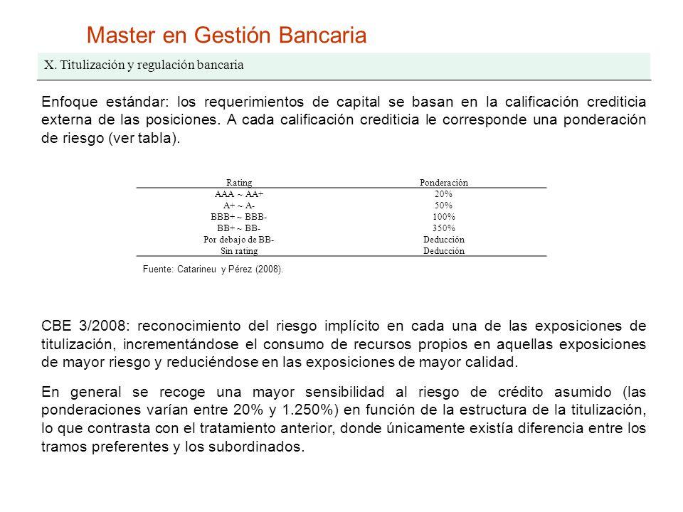 Master en Gestión Bancaria X. Titulización y regulación bancaria Enfoque estándar: los requerimientos de capital se basan en la calificación creditici