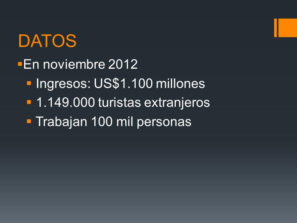DATOS En noviembre 2012 Ingresos: US$1.100 millones 1.149.000 turistas extranjeros Trabajan 100 mil personas