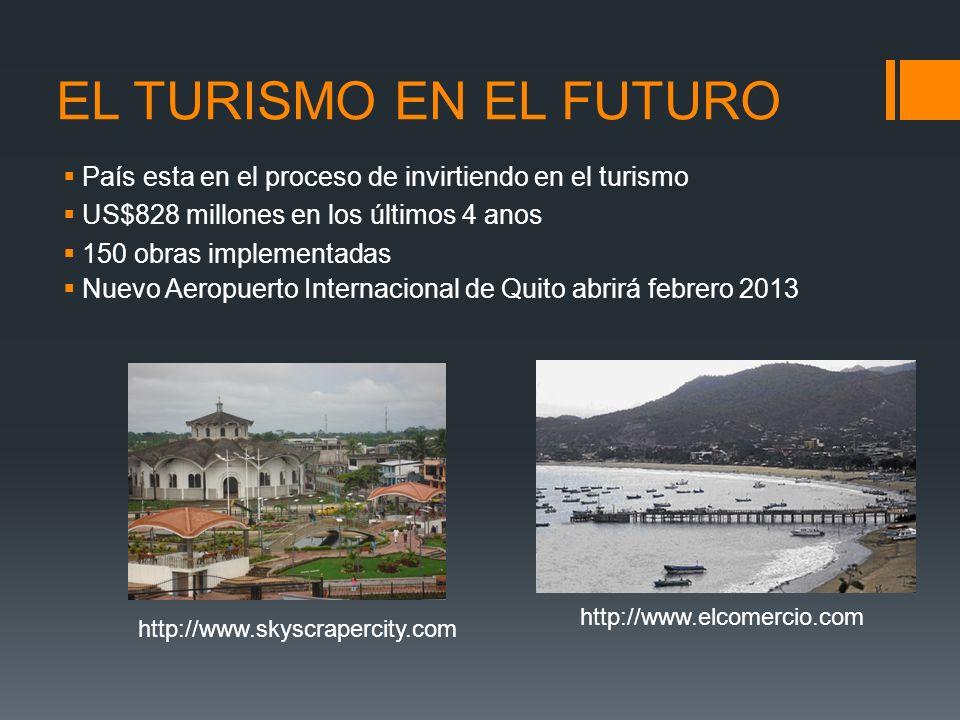 EL TURISMO EN EL FUTURO País esta en el proceso de invirtiendo en el turismo US$828 millones en los últimos 4 anos 150 obras implementadas http://www.
