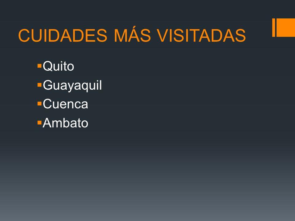 CUIDADES MÁS VISITADAS Quito Guayaquil Cuenca Ambato