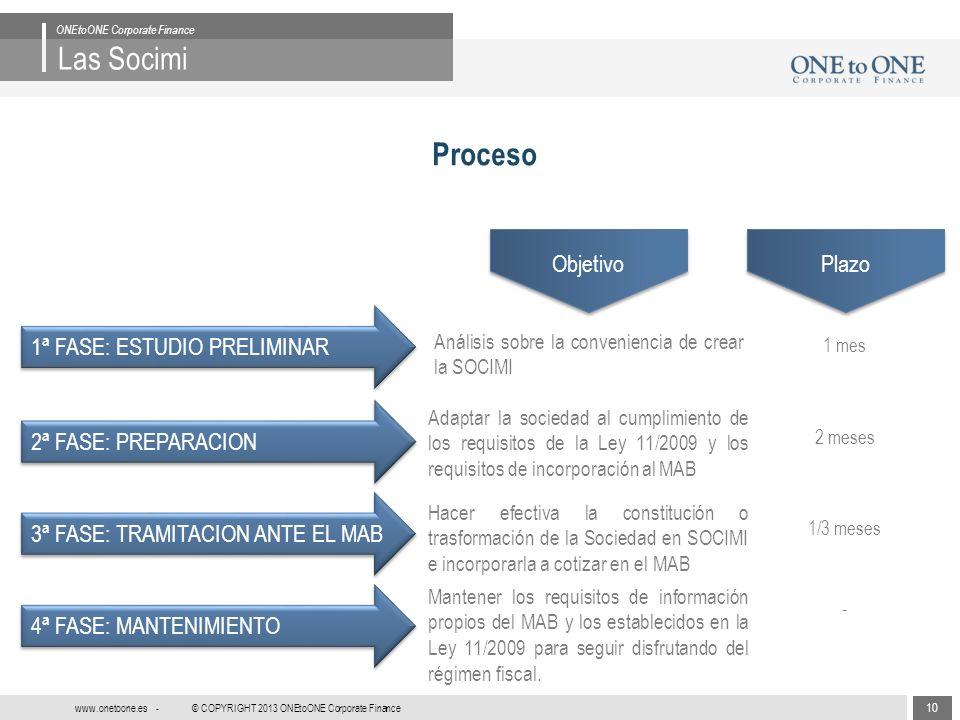 10 © COPYRIGHT 2013 ONEtoONE Corporate Finance www.onetoone.es - Las Socimi ONEtoONE Corporate Finance Proceso 1ª FASE: ESTUDIO PRELIMINAR 2ª FASE: PREPARACION 3ª FASE: TRAMITACION ANTE EL MAB 4ª FASE: MANTENIMIENTO Análisis sobre la conveniencia de crear la SOCIMI 1 mes Adaptar la sociedad al cumplimiento de los requisitos de la Ley 11/2009 y los requisitos de incorporación al MAB 2 meses Hacer efectiva la constitución o trasformación de la Sociedad en SOCIMI e incorporarla a cotizar en el MAB - Mantener los requisitos de información propios del MAB y los establecidos en la Ley 11/2009 para seguir disfrutando del régimen fiscal.