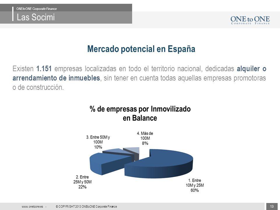 13 © COPYRIGHT 2013 ONEtoONE Corporate Finance www.onetoone.es - Las Socimi ONEtoONE Corporate Finance Mercado potencial en España Existen 1.151 empre