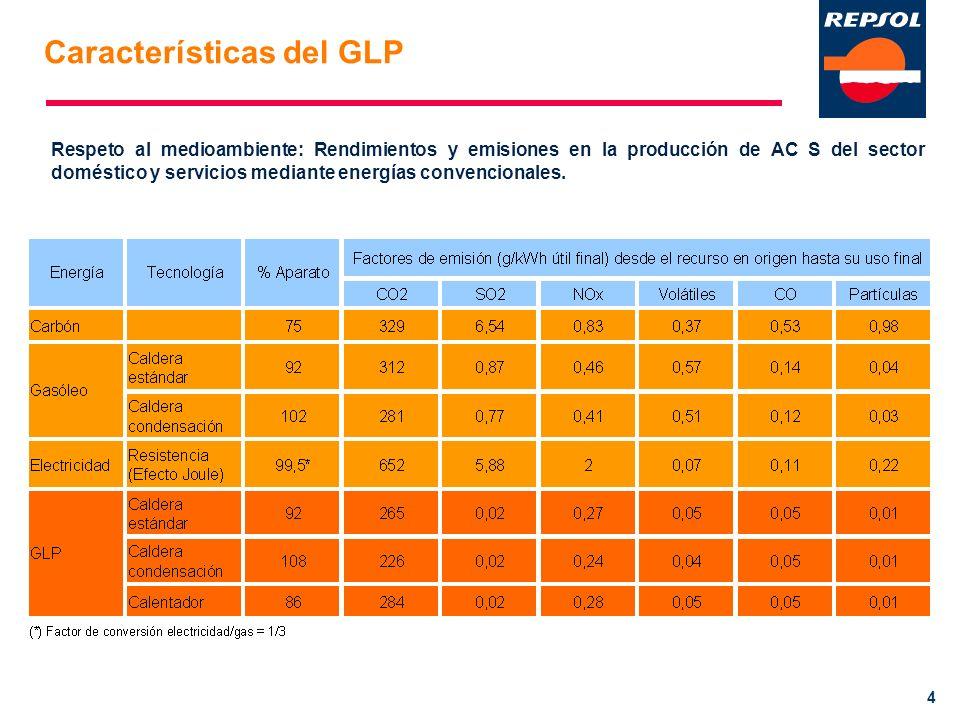 4 Características del GLP Respeto al medioambiente: Rendimientos y emisiones en la producción de AC S del sector doméstico y servicios mediante energí