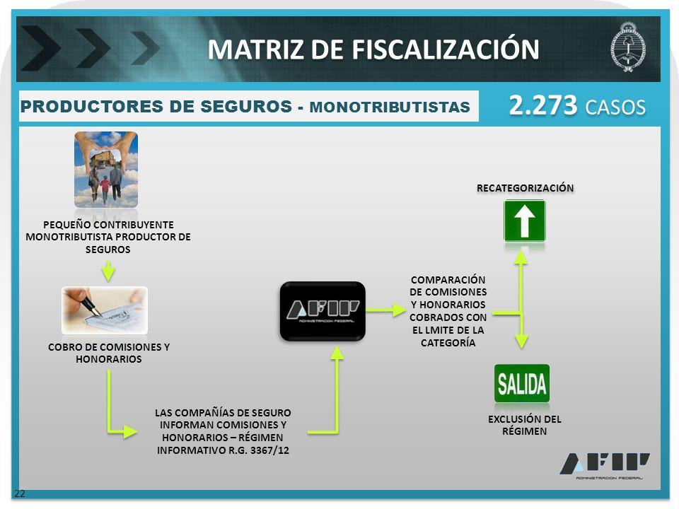 PRODUCTORES DE SEGUROS - MONOTRIBUTISTAS COMPARACIÓN DE COMISIONES Y HONORARIOS COBRADOS CON EL LMITE DE LA CATEGORÍA RECATEGORIZACIÓN EXCLUSIÓN DEL RÉGIMEN PEQUEÑO CONTRIBUYENTE MONOTRIBUTISTA PRODUCTOR DE SEGUROS LAS COMPAÑÍAS DE SEGURO INFORMAN COMISIONES Y HONORARIOS – RÉGIMEN INFORMATIVO R.G.