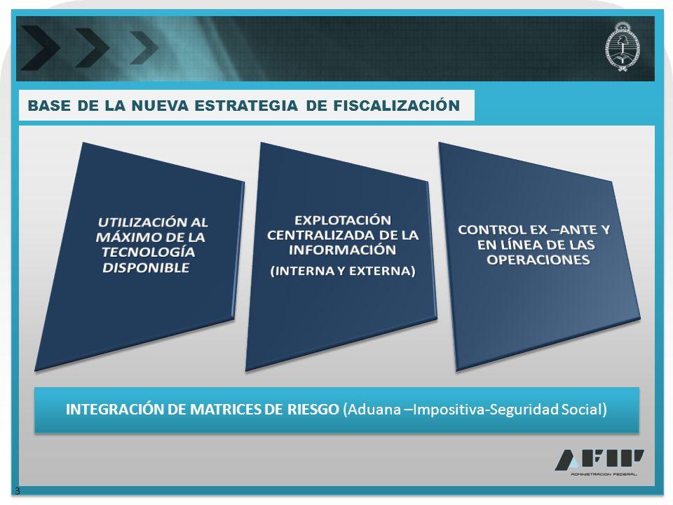 EXPLOTACIÓN CENTRALIZADA DE LA INFORMACIÓN INFORMACIÓN INTELIGENTE 4