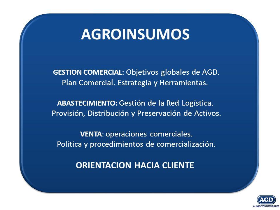 AGROINSUMOS GESTION COMERCIAL : Objetivos globales de AGD. Plan Comercial. Estrategia y Herramientas. ABASTECIMIENTO: Gestión de la Red Logística. Pro