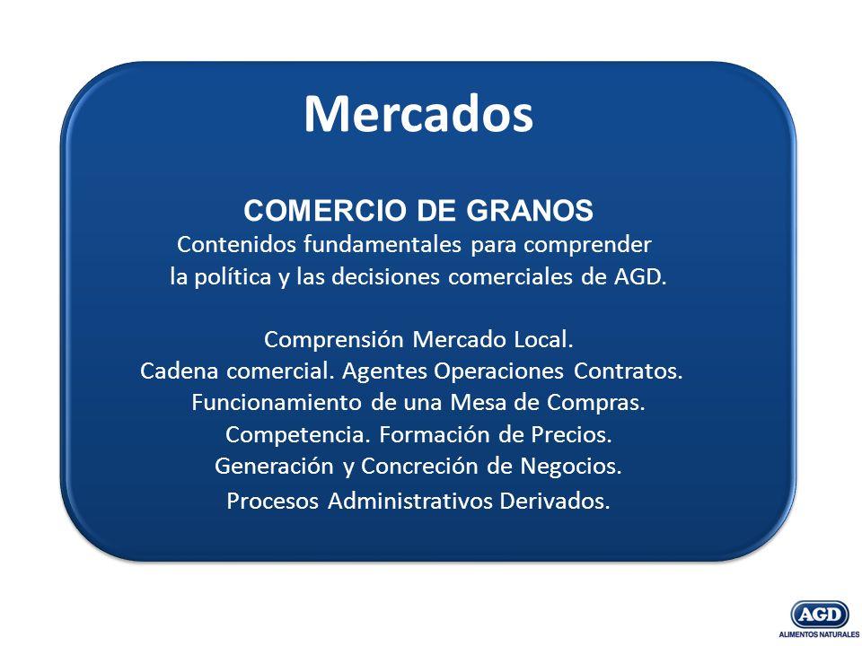 Mercados COMERCIO DE GRANOS Contenidos fundamentales para comprender la política y las decisiones comerciales de AGD. Comprensión Mercado Local. Caden