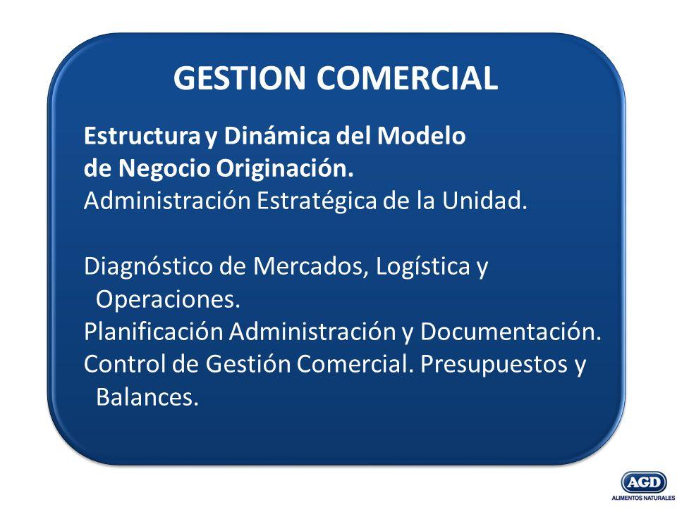 GESTION COMERCIAL Estructura y Dinámica del Modelo de Negocio Originación. Administración Estratégica de la Unidad. Diagnóstico de Mercados, Logística