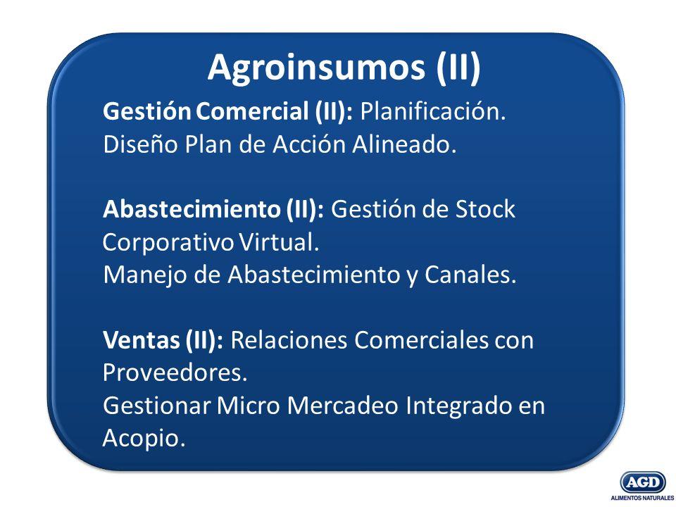 Agroinsumos (II) Gestión Comercial (II): Planificación. Diseño Plan de Acción Alineado. Abastecimiento (II): Gestión de Stock Corporativo Virtual. Man
