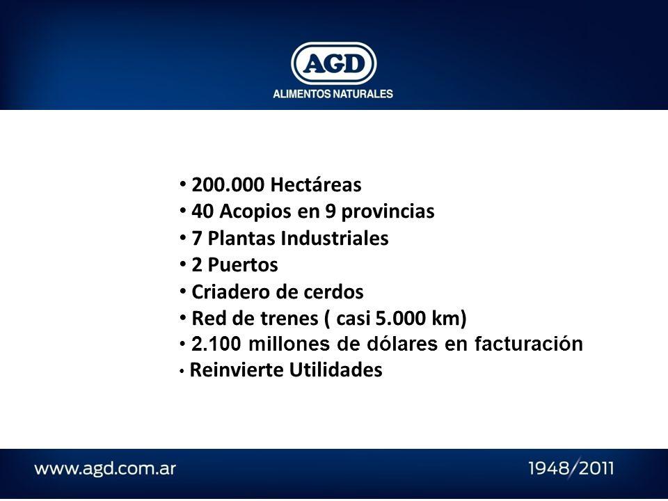 200.000 Hectáreas 40 Acopios en 9 provincias 7 Plantas Industriales 2 Puertos Criadero de cerdos Red de trenes ( casi 5.000 km) 2.100 millones de dóla
