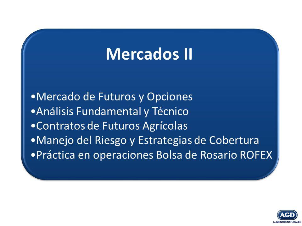 Mercados II Mercado de Futuros y Opciones Análisis Fundamental y Técnico Contratos de Futuros Agrícolas Manejo del Riesgo y Estrategias de Cobertura P