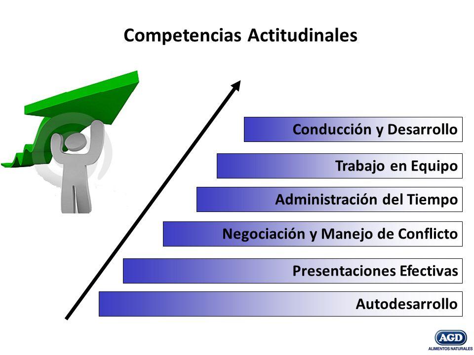 Competencias Actitudinales Autodesarrollo Negociación y Manejo de Conflicto Administración del Tiempo Trabajo en Equipo Presentaciones Efectivas Condu