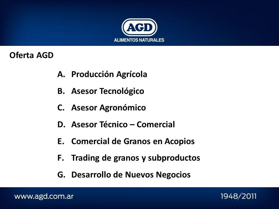 Oferta AGD A.Producción Agrícola B.Asesor Tecnológico C.Asesor Agronómico D.Asesor Técnico – Comercial E.Comercial de Granos en Acopios F.Trading de g
