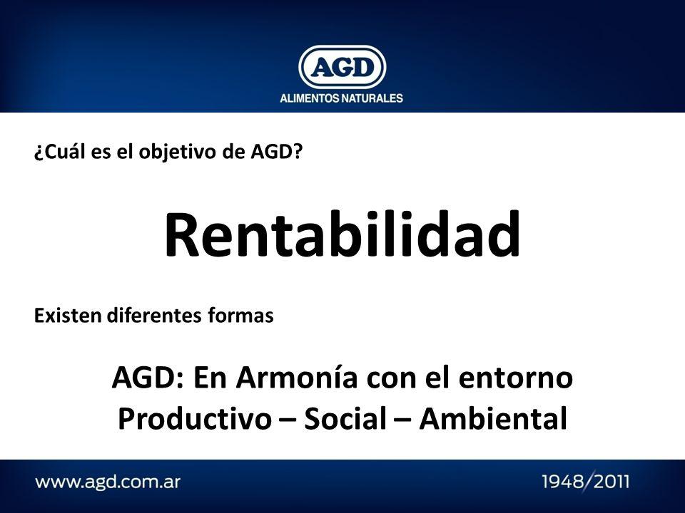 ¿Cuál es el objetivo de AGD? Rentabilidad Existen diferentes formas AGD: En Armonía con el entorno Productivo – Social – Ambiental