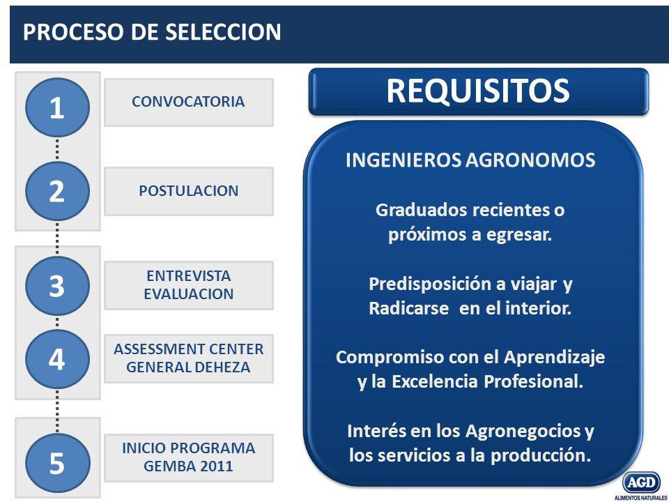 Mercados II Mercado de Futuros y Opciones Análisis Fundamental y Técnico Contratos de Futuros Agrícolas Manejo del Riesgo y Estrategias de Cobertura Práctica en operaciones Bolsa de Rosario ROFEX