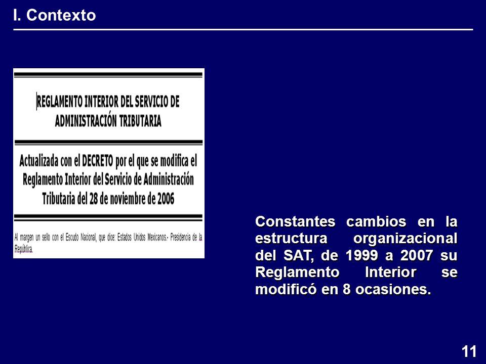 I. Contexto Constantes cambios en la estructura organizacional del SAT, de 1999 a 2007 su Reglamento Interior se modificó en 8 ocasiones. 11