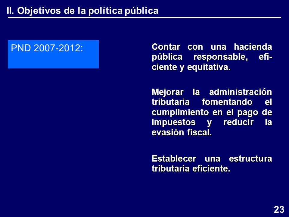 II. Objetivos de la política pública PND 2007-2012: Contar con una hacienda pública responsable, efi- ciente y equitativa. Mejorar la administración t
