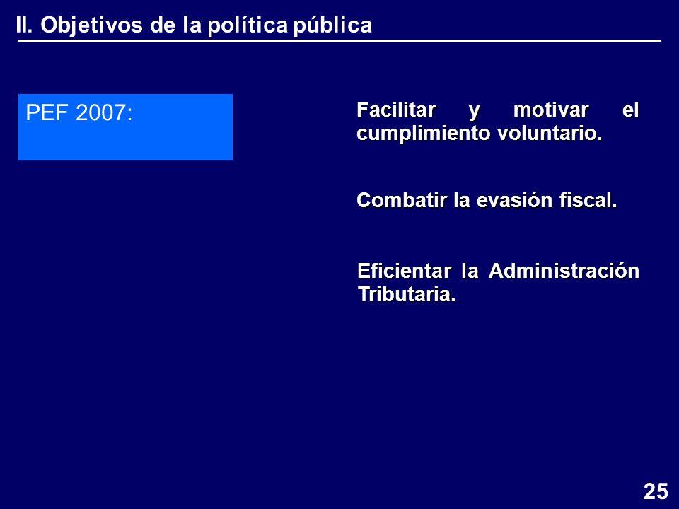 II. Objetivos de la política pública PEF 2007: Facilitar y motivar el cumplimiento voluntario.