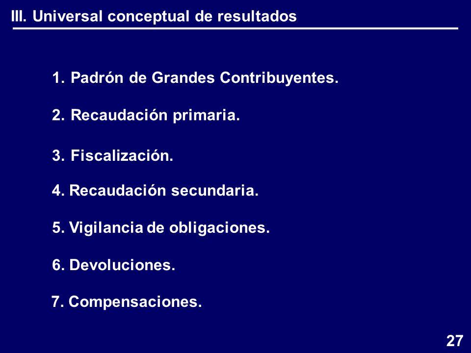 III. Universal conceptual de resultados 1.Padrón de Grandes Contribuyentes.