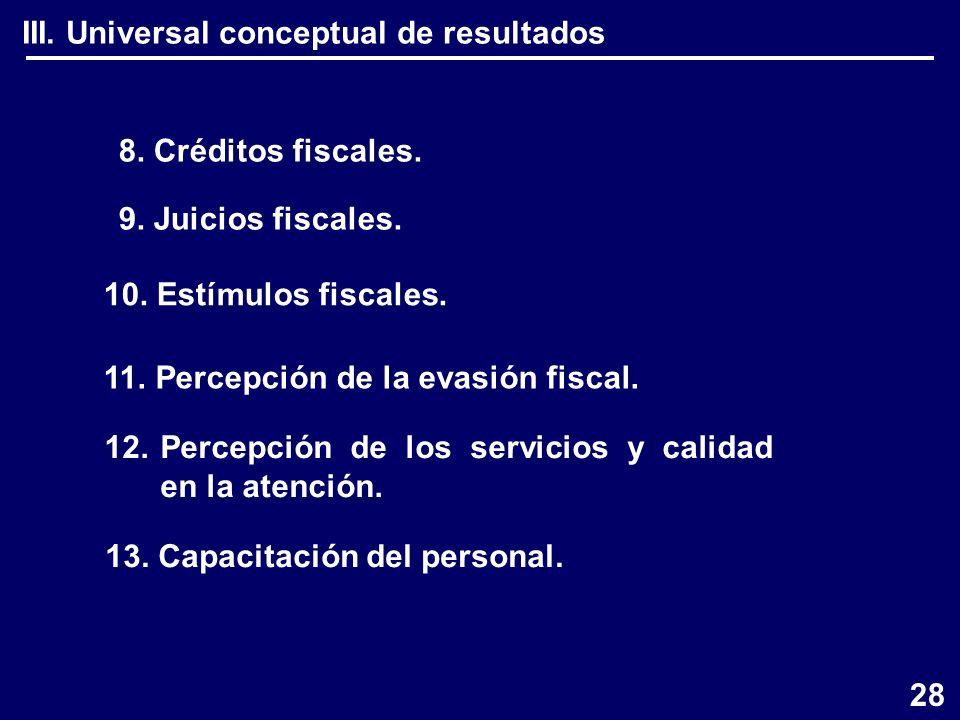 III. Universal conceptual de resultados 8. Créditos fiscales.