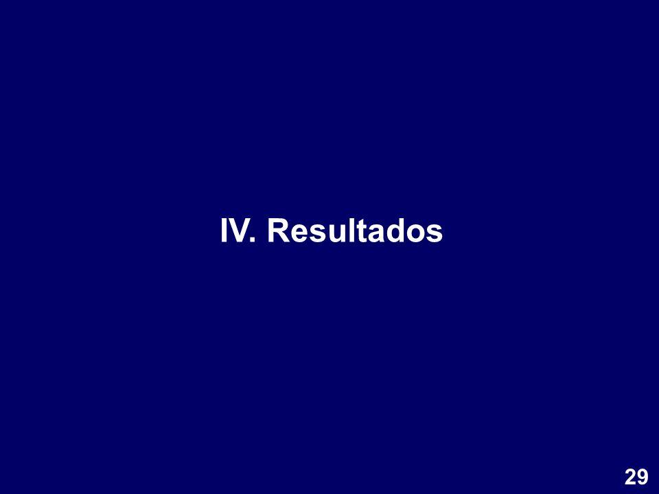 IV. Resultados 29