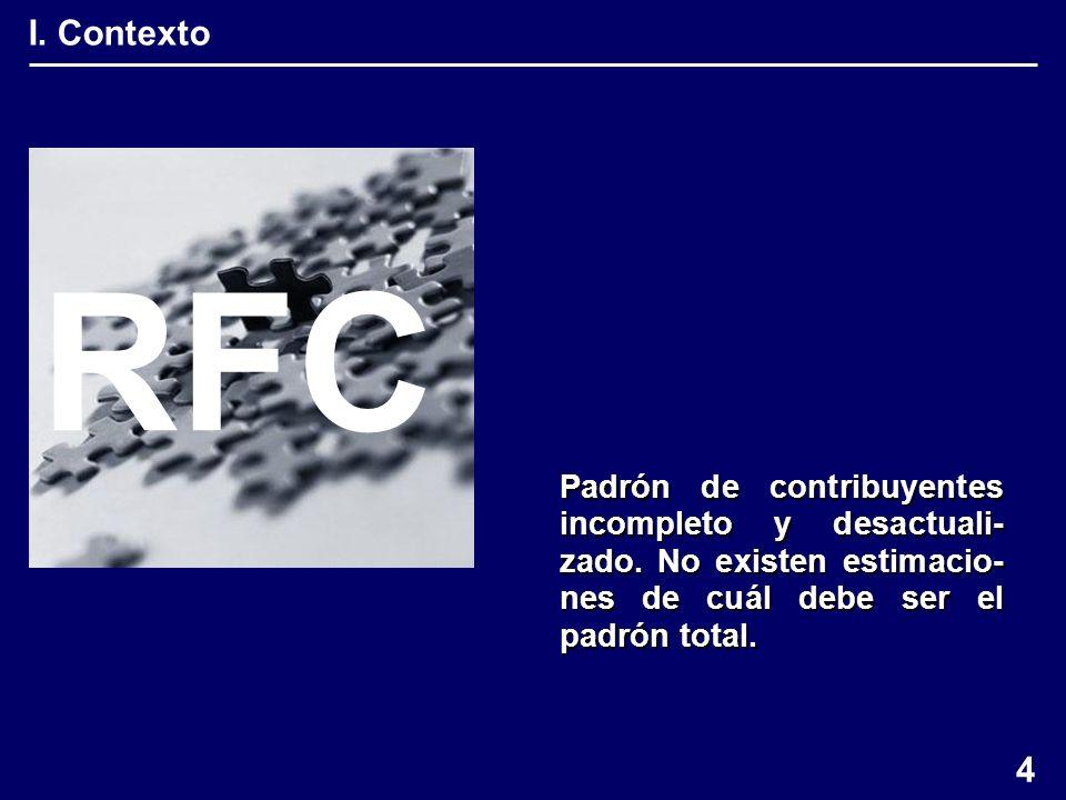 RFC I. Contexto Padrón de contribuyentes incompleto y desactuali- zado.