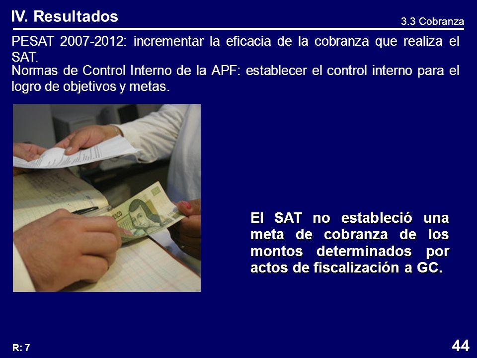 IV. Resultados PESAT 2007-2012: incrementar la eficacia de la cobranza que realiza el SAT.