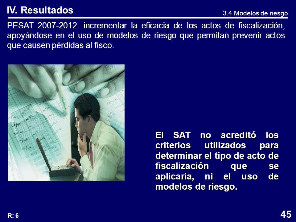 IV. Resultados 3.4 Modelos de riesgo PESAT 2007-2012: incrementar la eficacia de los actos de fiscalización, apoyándose en el uso de modelos de riesgo