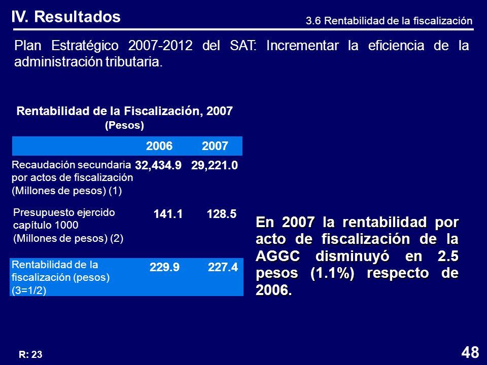Plan Estratégico 2007-2012 del SAT: Incrementar la eficiencia de la administración tributaria.