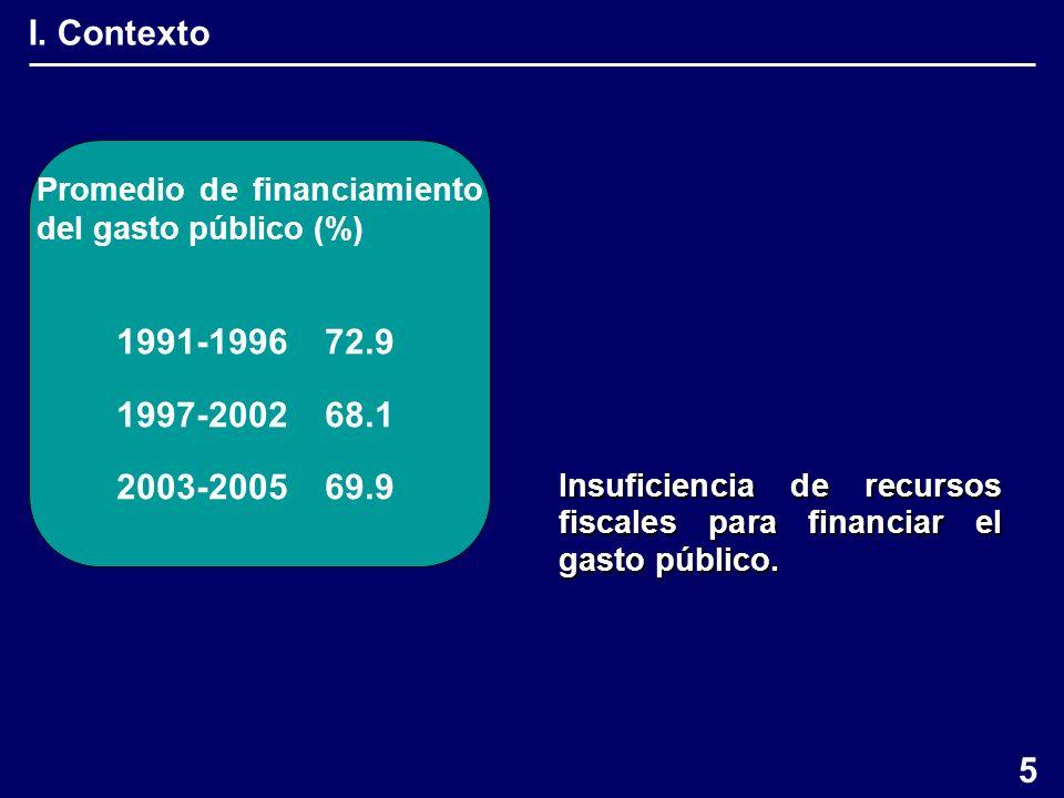 Promedio de financiamiento del gasto público (%) 1991-199672.9 1997-200268.1 2003-200569.9 I.