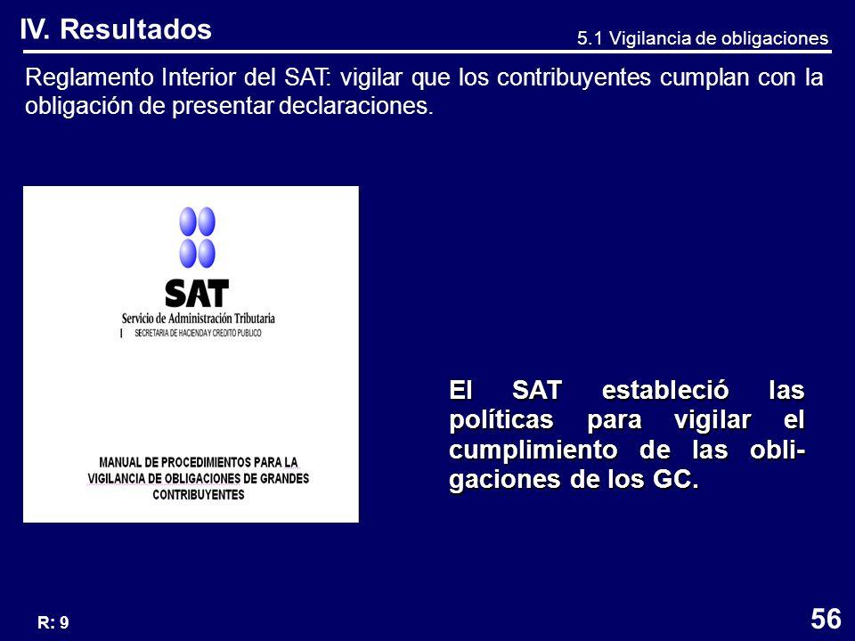 Reglamento Interior del SAT: vigilar que los contribuyentes cumplan con la obligación de presentar declaraciones.