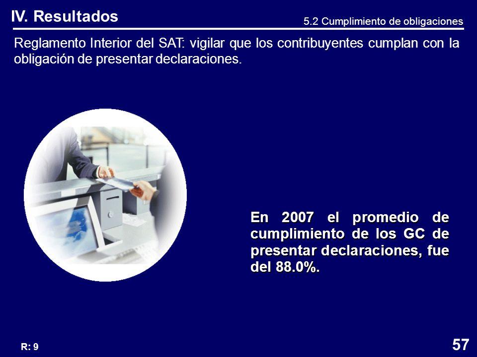 IV. Resultados Reglamento Interior del SAT: vigilar que los contribuyentes cumplan con la obligación de presentar declaraciones. 5.2 Cumplimiento de o