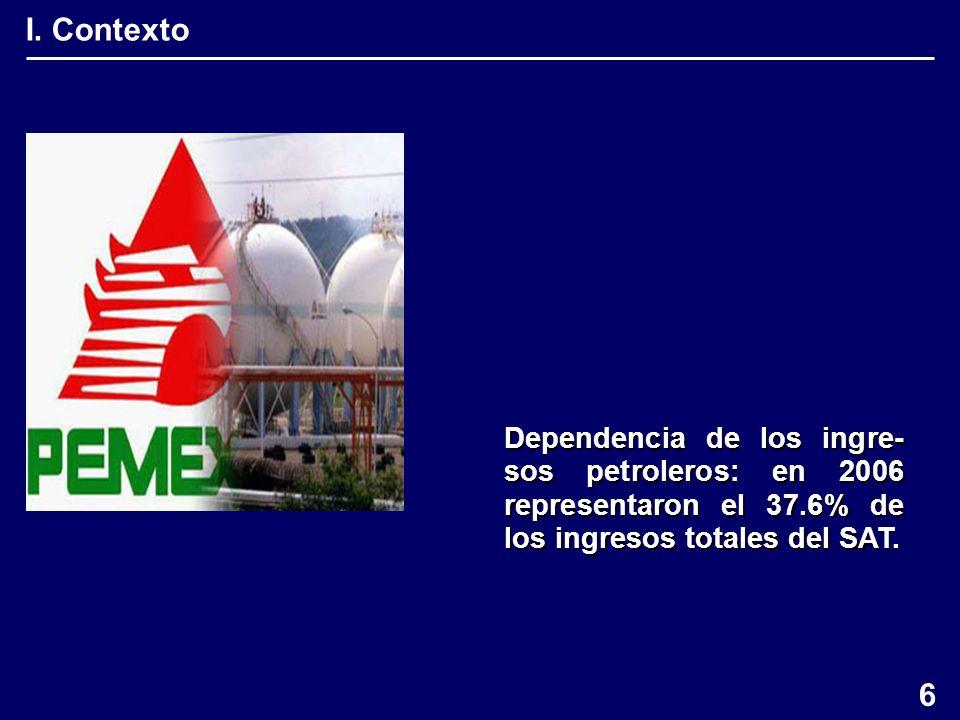 I. Contexto Dependencia de los ingre- sos petroleros: en 2006 representaron el 37.6% de los ingresos totales del SAT. 6