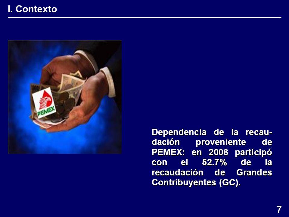 I. Contexto Dependencia de la recau- dación proveniente de PEMEX: en 2006 participó con el 52.7% de la recaudación de Grandes Contribuyentes (GC). 7